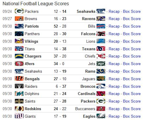 Nfl Schedule Today And Scores